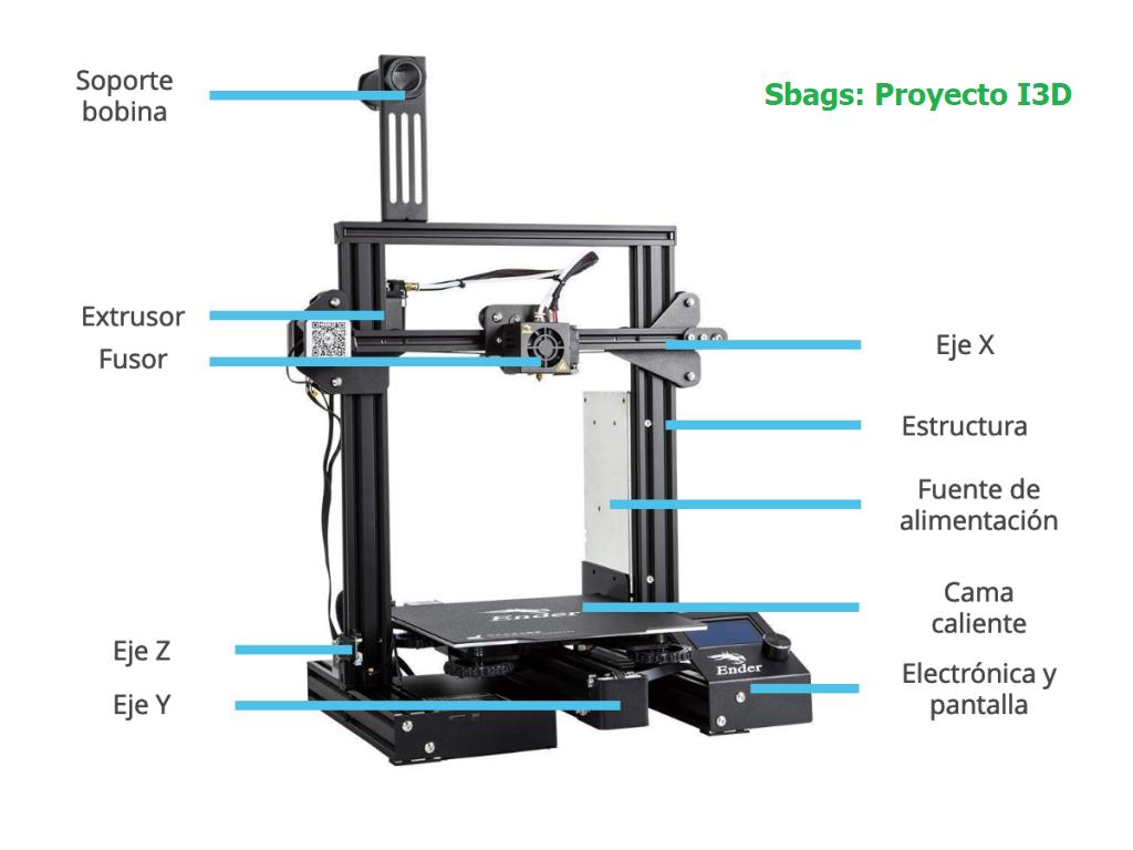 Partes_Impresora 3D